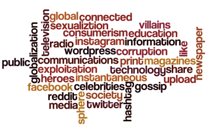 MEDIA - generated on Wordle by Adelaide Haynes
