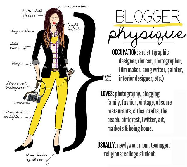 Source https://www.google.com.au/search?q=stereotypical+bloggers&espv=2&biw=1440&bih=805&source=lnms&tbm=isch&sa=X&ved=0CAYQ_AUoAWoVChMIjp6Rvq3IyAIVIVumCh0OZgA3#imgrc=ciZ75RE7qAex_M%3A